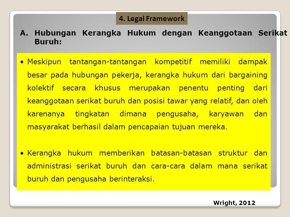 4. Legal Framework Hubungan Kerangka Hukum dengan Keanggotaan Serikat Buruh:
