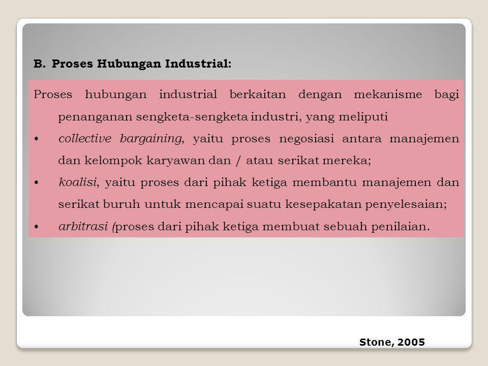 Proses Hubungan Industrial: