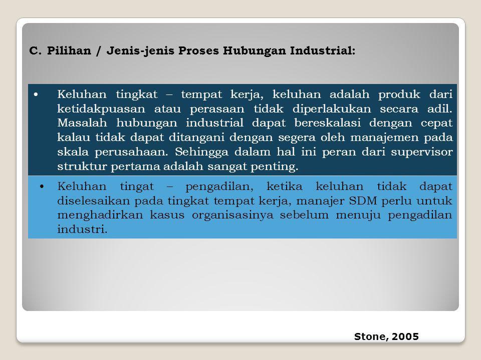 Pilihan / Jenis-jenis Proses Hubungan Industrial: