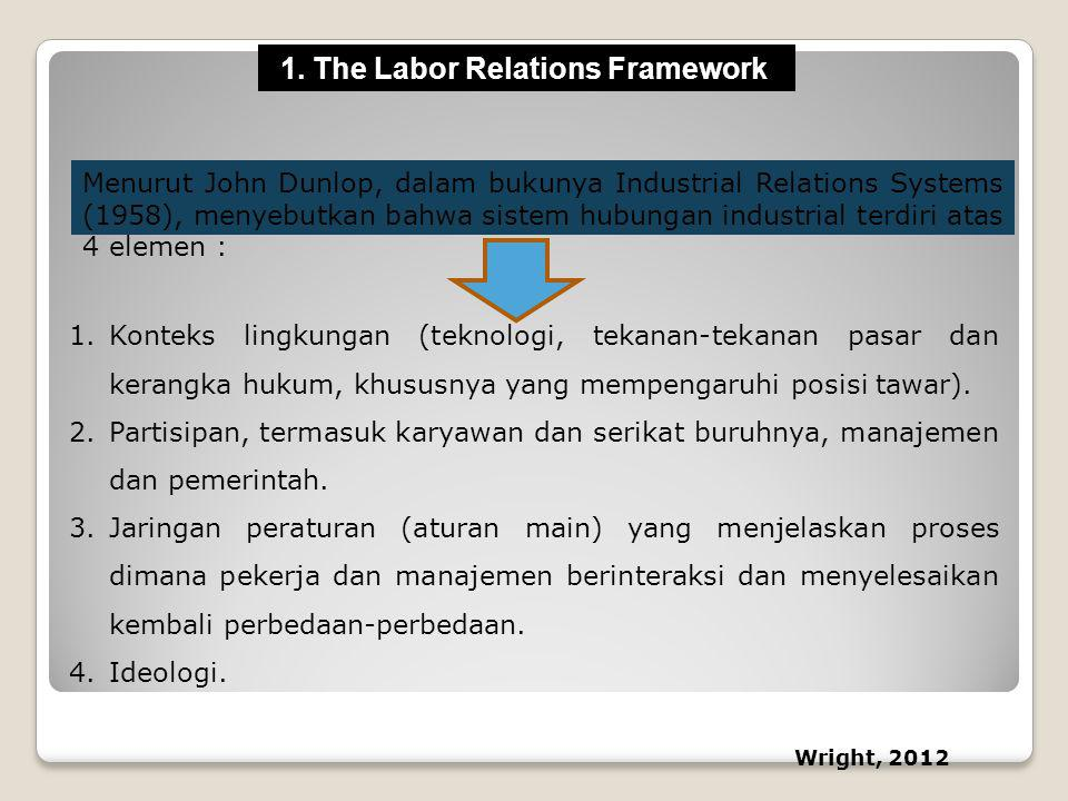 1. The Labor Relations Framework
