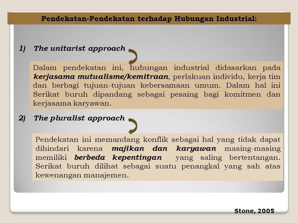 Pendekatan-Pendekatan terhadap Hubungan Industrial: