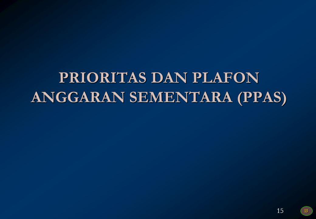 PRIORITAS DAN PLAFON ANGGARAN SEMENTARA (PPAS)