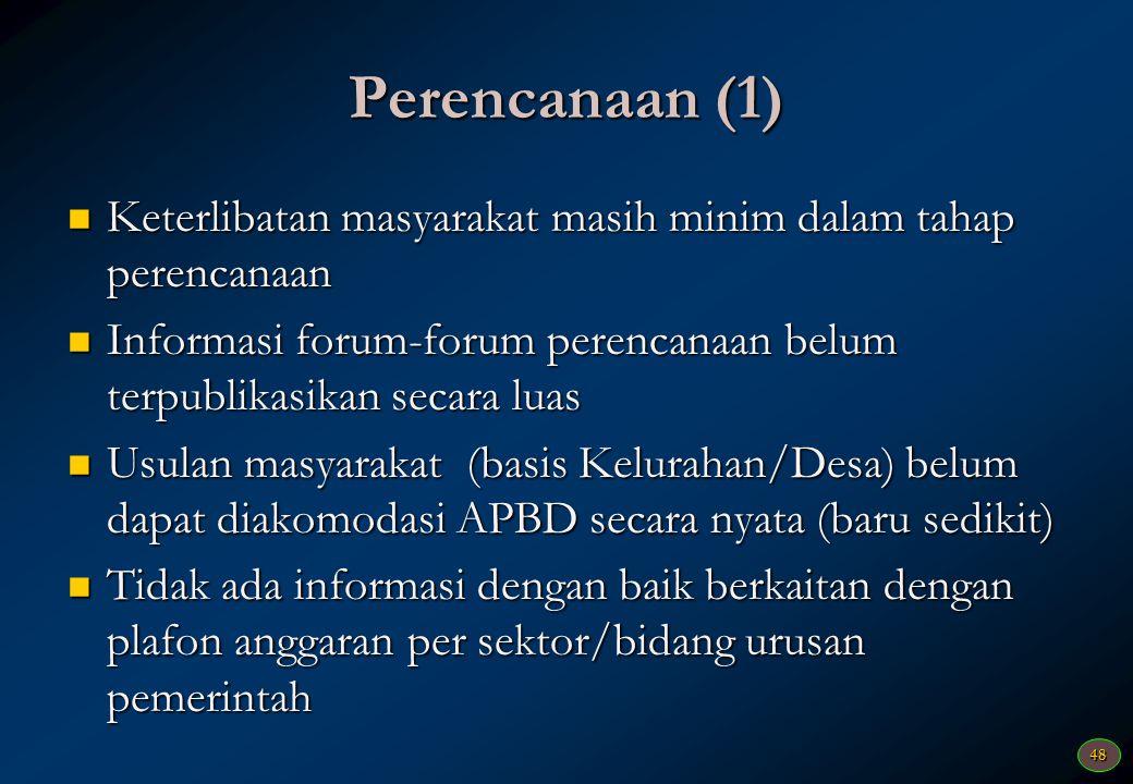 Perencanaan (1) Keterlibatan masyarakat masih minim dalam tahap perencanaan. Informasi forum-forum perencanaan belum terpublikasikan secara luas.