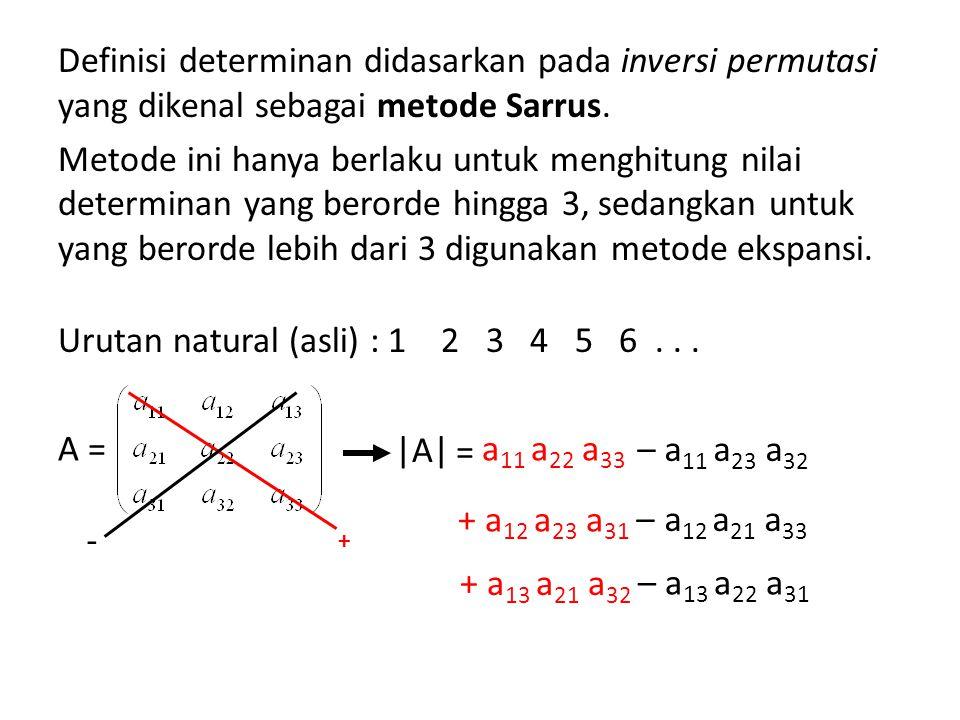 Urutan natural (asli) : 1 2 3 4 5 6 . . .