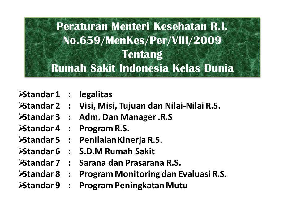 Peraturan Menteri Kesehatan R.I. No.659/MenKes/Per/VIII/2009 Tentang