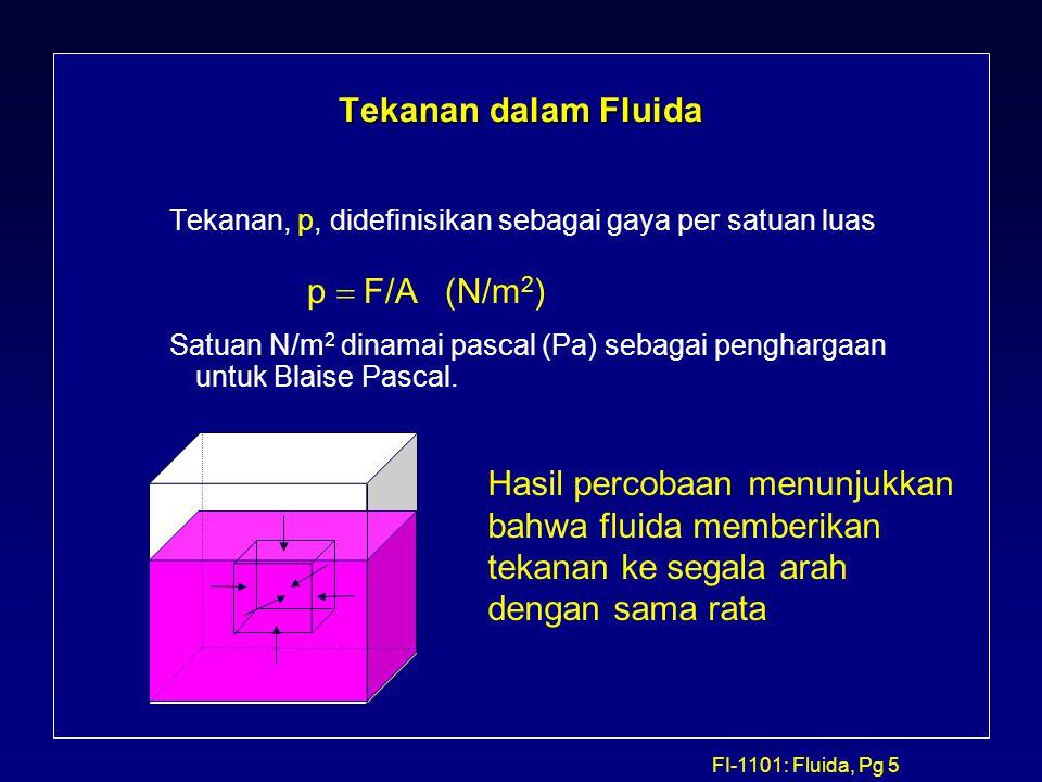 Tekanan dalam Fluida p = F/A (N/m2)