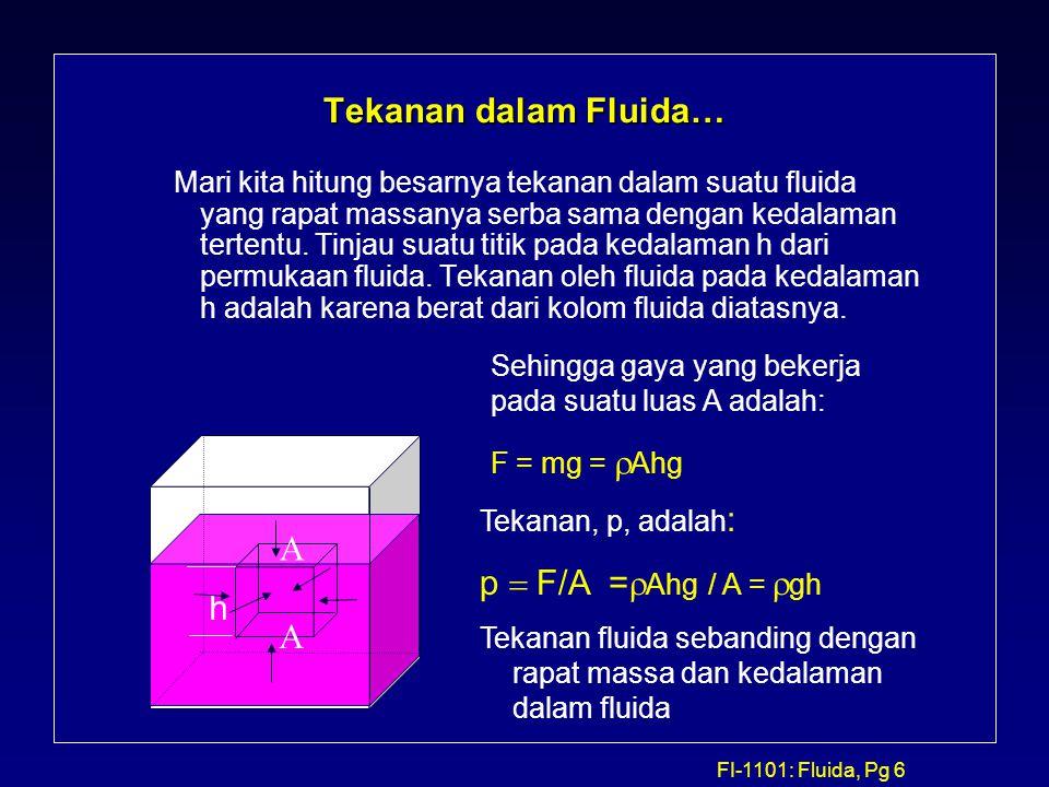 Tekanan dalam Fluida… p = F/A =Ahg / A = gh A h A