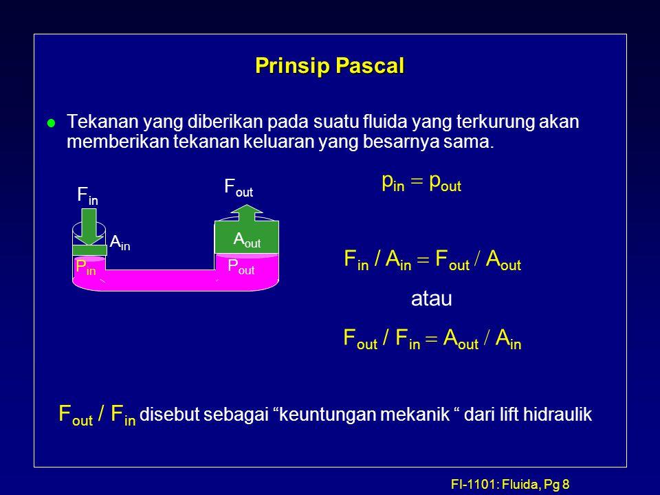 Fout / Fin disebut sebagai keuntungan mekanik dari lift hidraulik