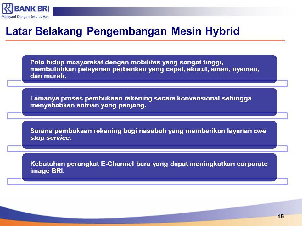 Latar Belakang Pengembangan Mesin Hybrid