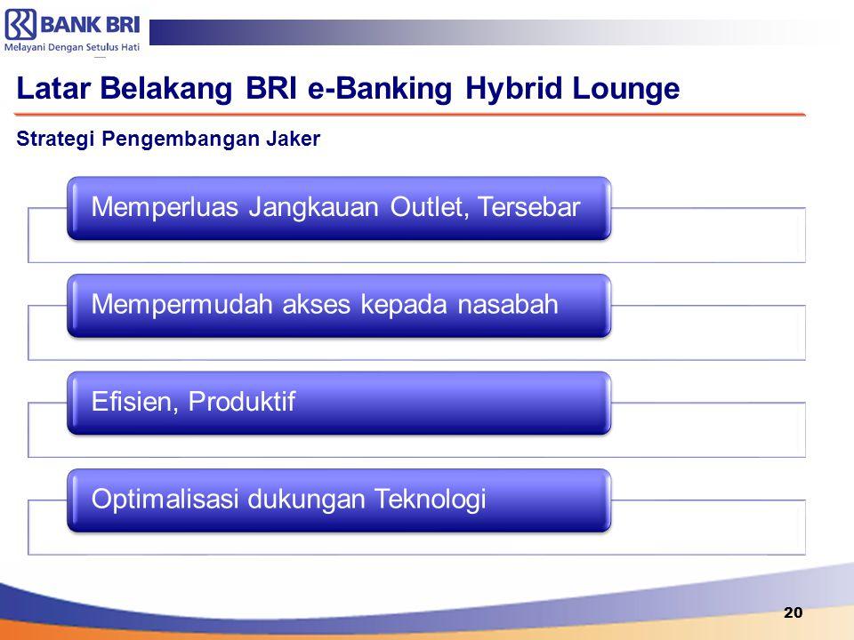 Latar Belakang BRI e-Banking Hybrid Lounge