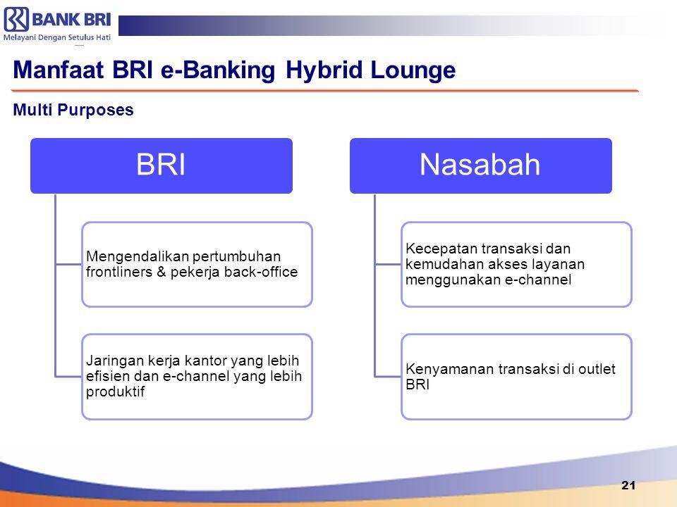 Nasabah BRI Manfaat BRI e-Banking Hybrid Lounge Multi Purposes