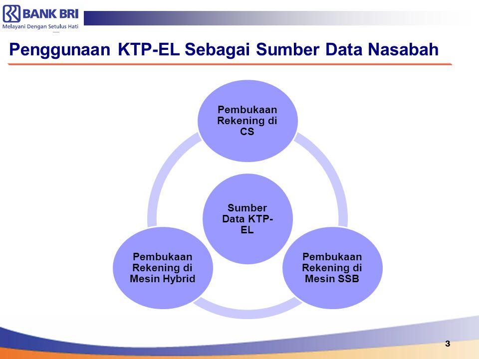 Penggunaan KTP-EL Sebagai Sumber Data Nasabah