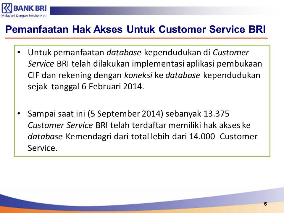 Pemanfaatan Hak Akses Untuk Customer Service BRI