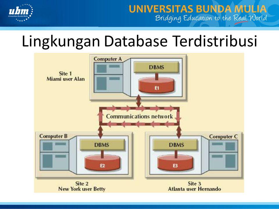 Lingkungan Database Terdistribusi