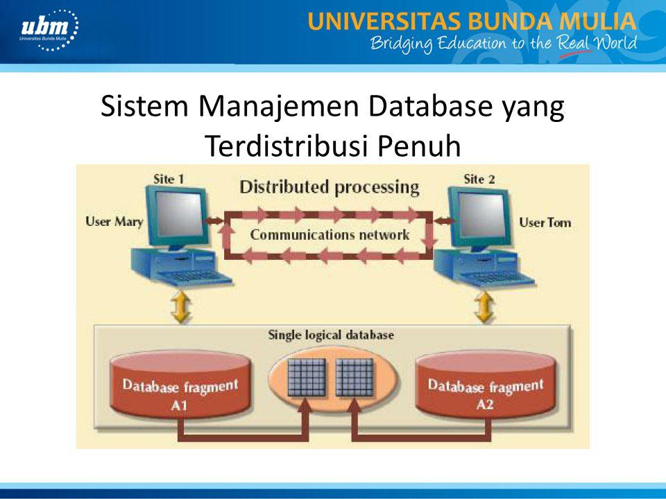 Sistem Manajemen Database yang Terdistribusi Penuh
