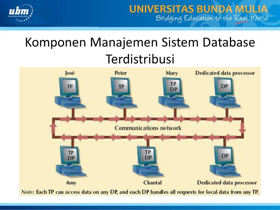 Komponen Manajemen Sistem Database Terdistribusi