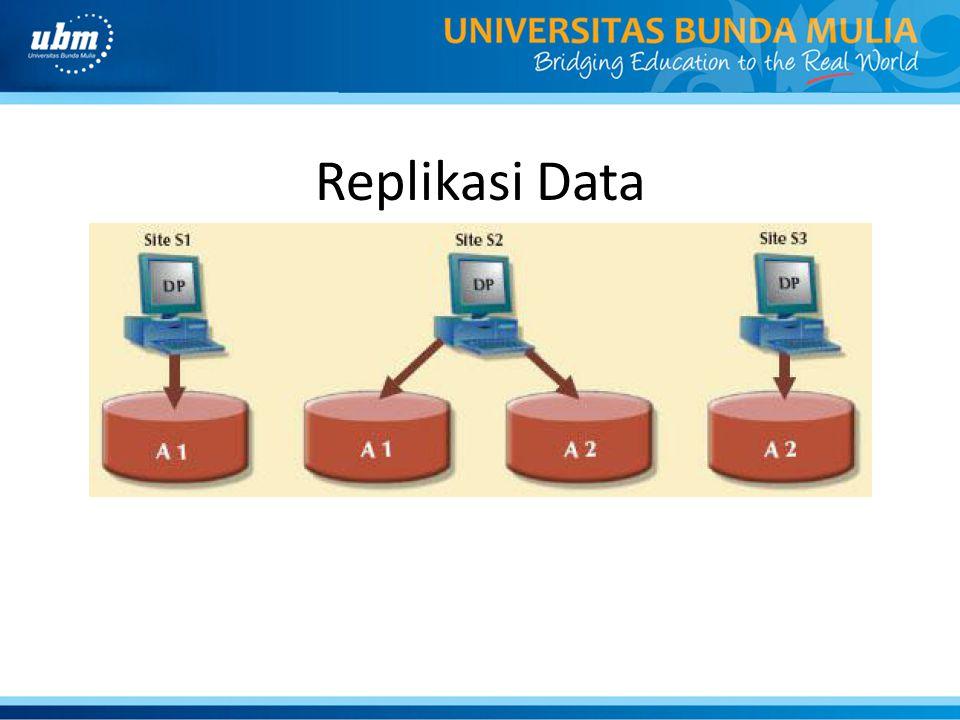 Replikasi Data