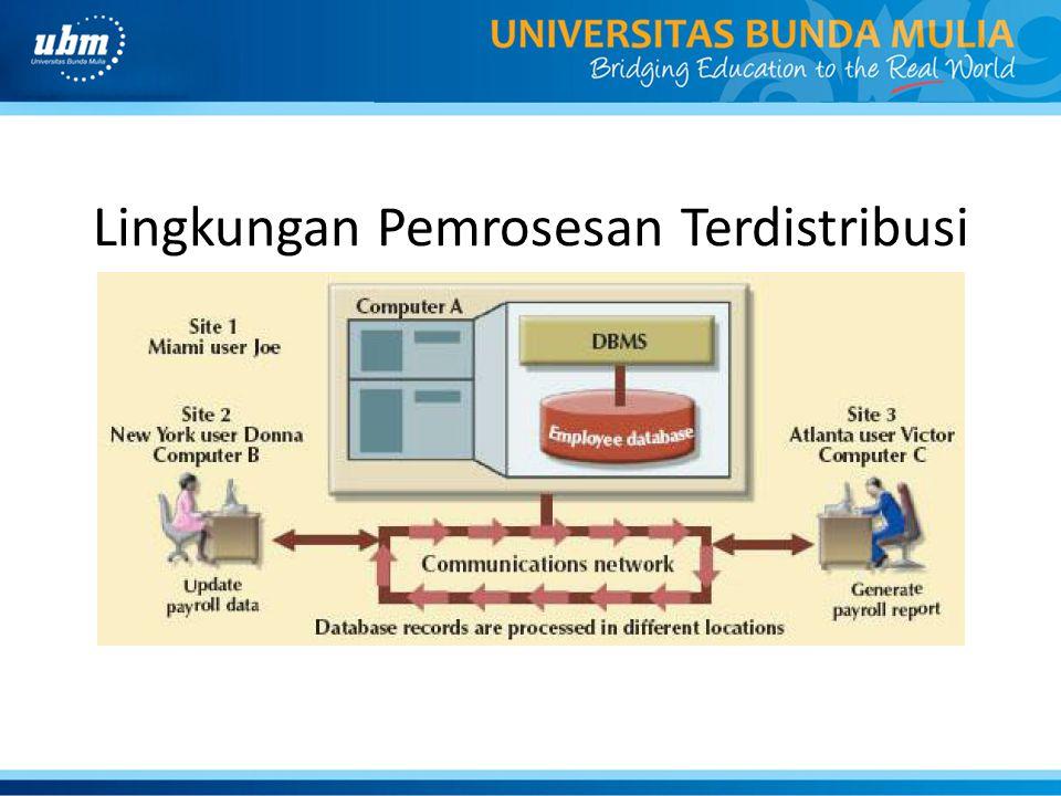 Lingkungan Pemrosesan Terdistribusi