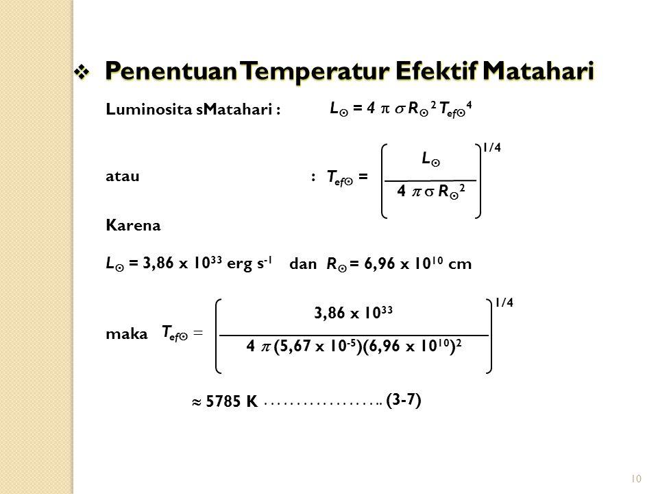 Penentuan Temperatur Efektif Matahari