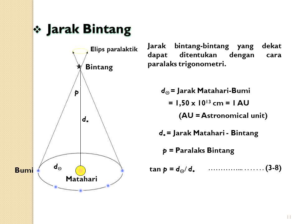Jarak Bintang Jarak bintang-bintang yang dekat dapat ditentukan dengan cara paralaks trigonometri. Elips paralaktik.