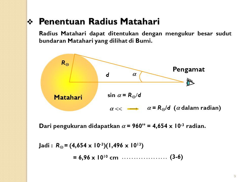 Penentuan Radius Matahari