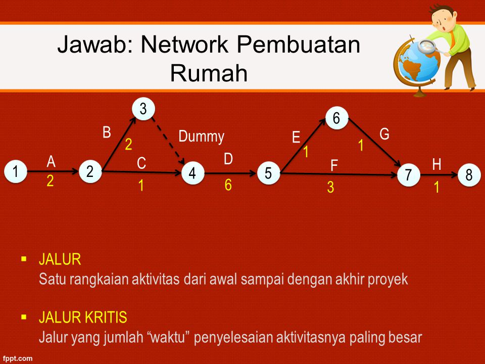 Jawab: Network Pembuatan Rumah