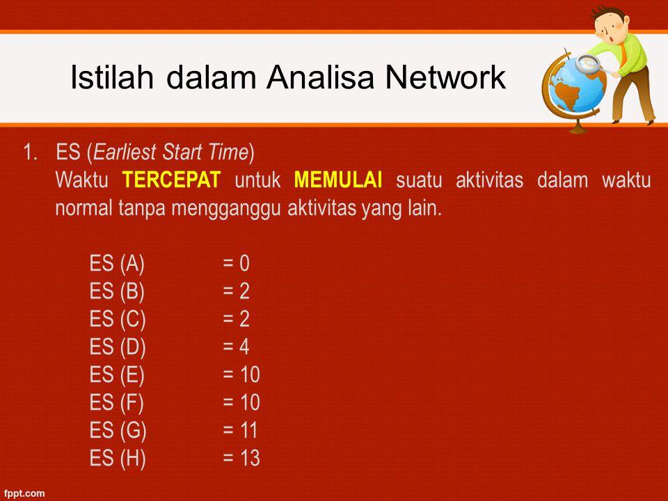 Istilah dalam Analisa Network