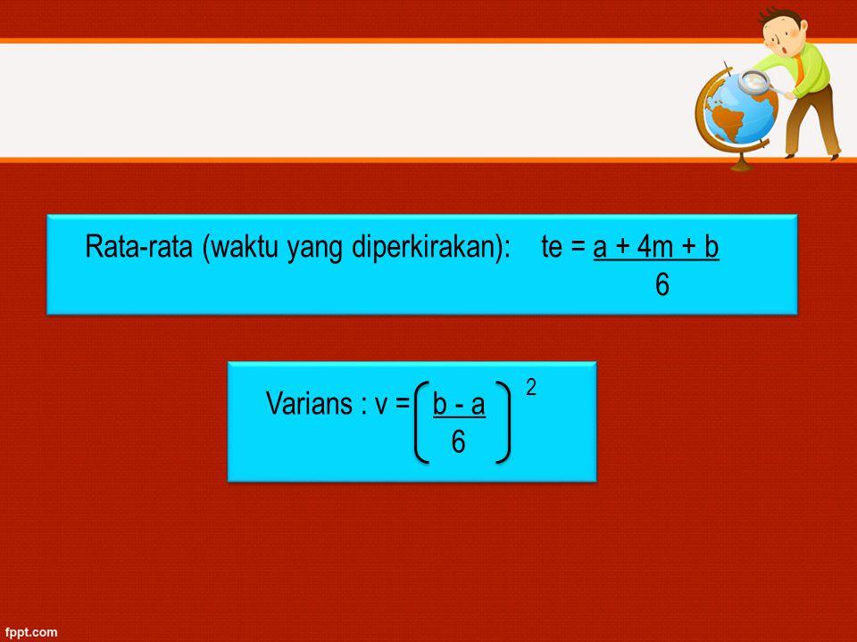 Rata-rata (waktu yang diperkirakan): te = a + 4m + b 6