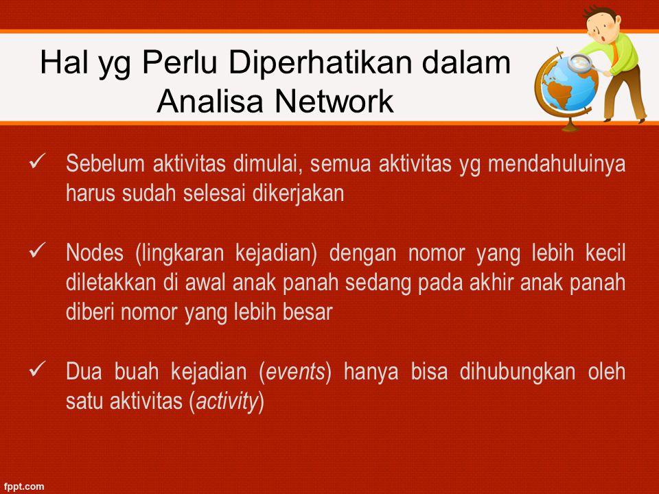 Hal yg Perlu Diperhatikan dalam Analisa Network