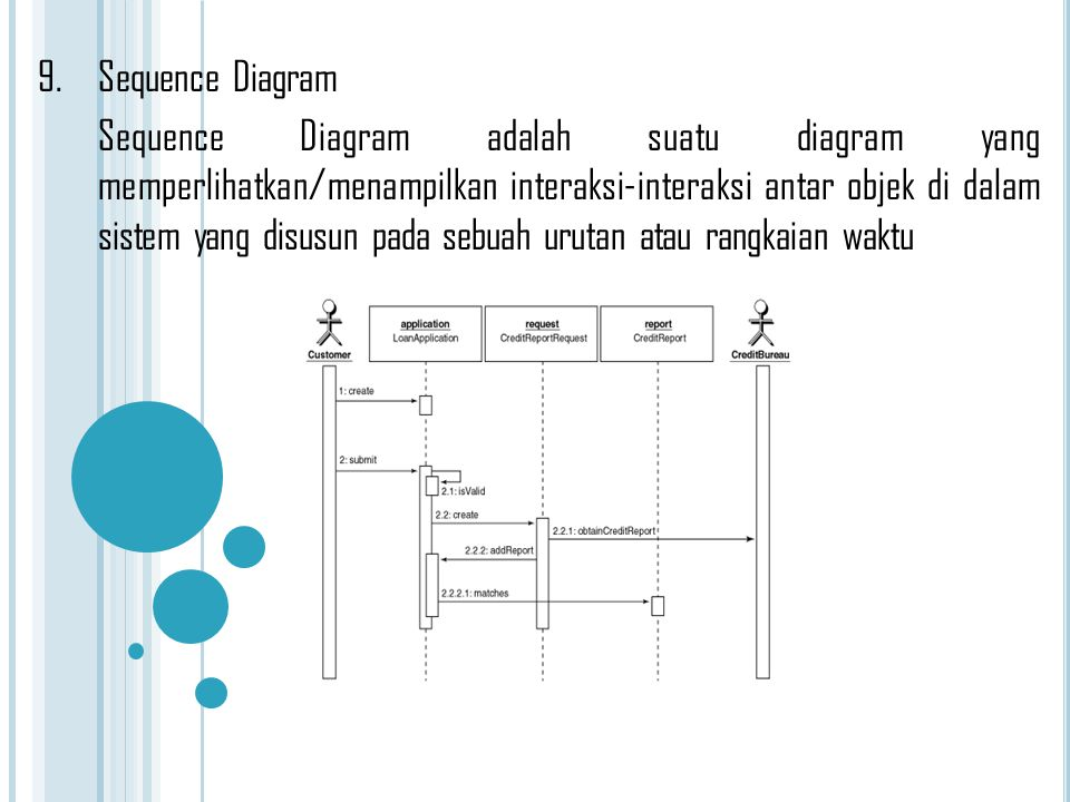 9. Sequence Diagram