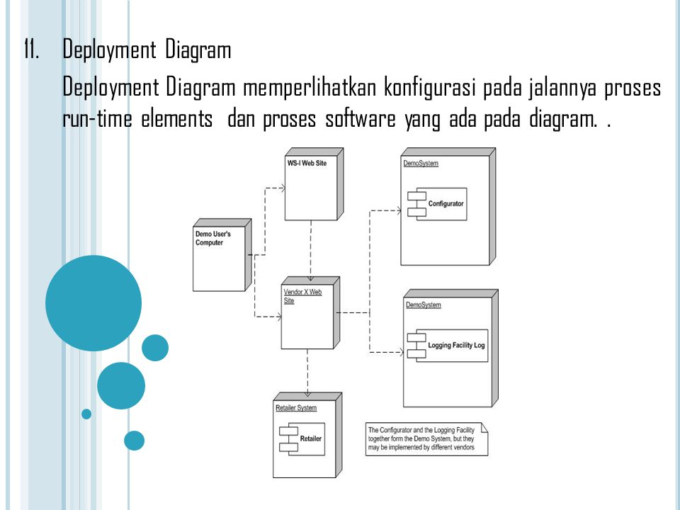 11. Deployment Diagram