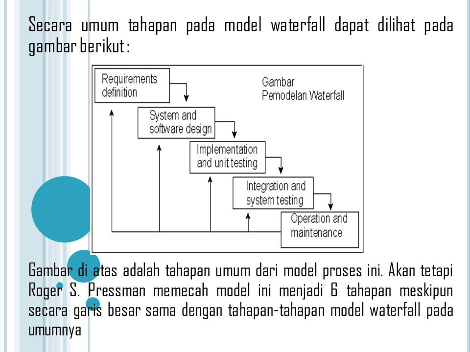 Secara umum tahapan pada model waterfall dapat dilihat pada gambar berikut :
