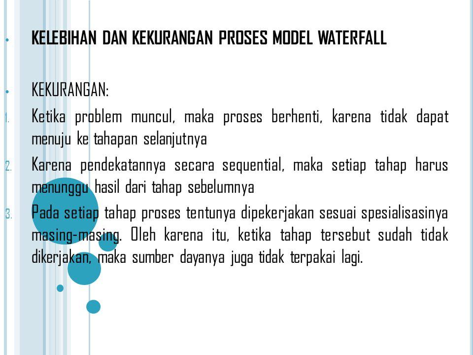 KELEBIHAN DAN KEKURANGAN PROSES MODEL WATERFALL