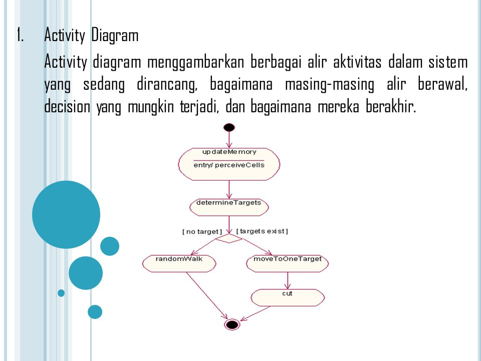 1. Activity Diagram