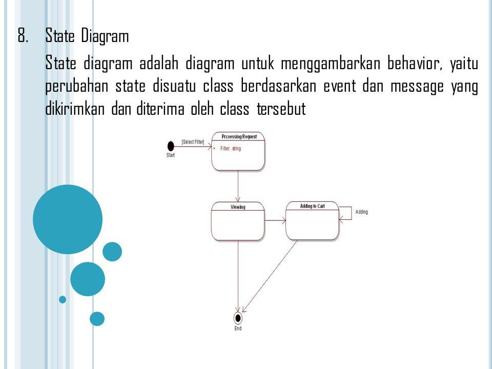 8. State Diagram