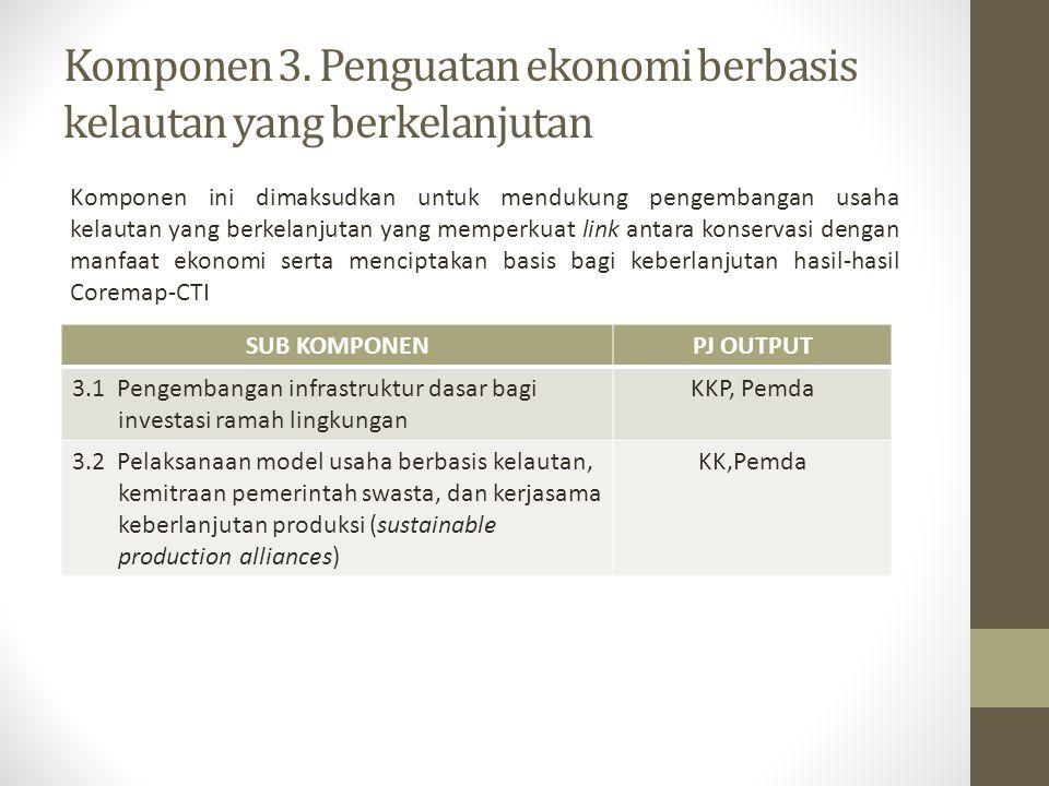 Komponen 3. Penguatan ekonomi berbasis kelautan yang berkelanjutan