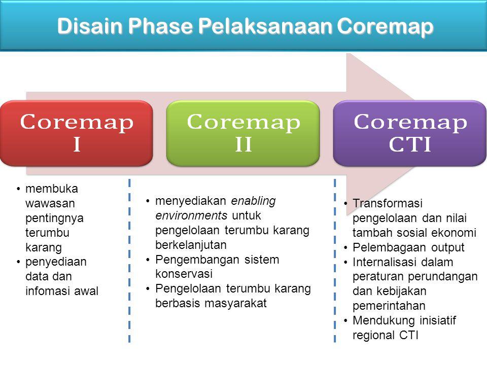 Disain Phase Pelaksanaan Coremap