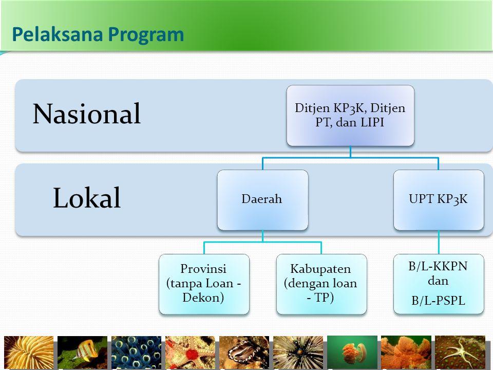 Pelaksana Program Ditjen KP3K, Ditjen PT, dan LIPI Daerah