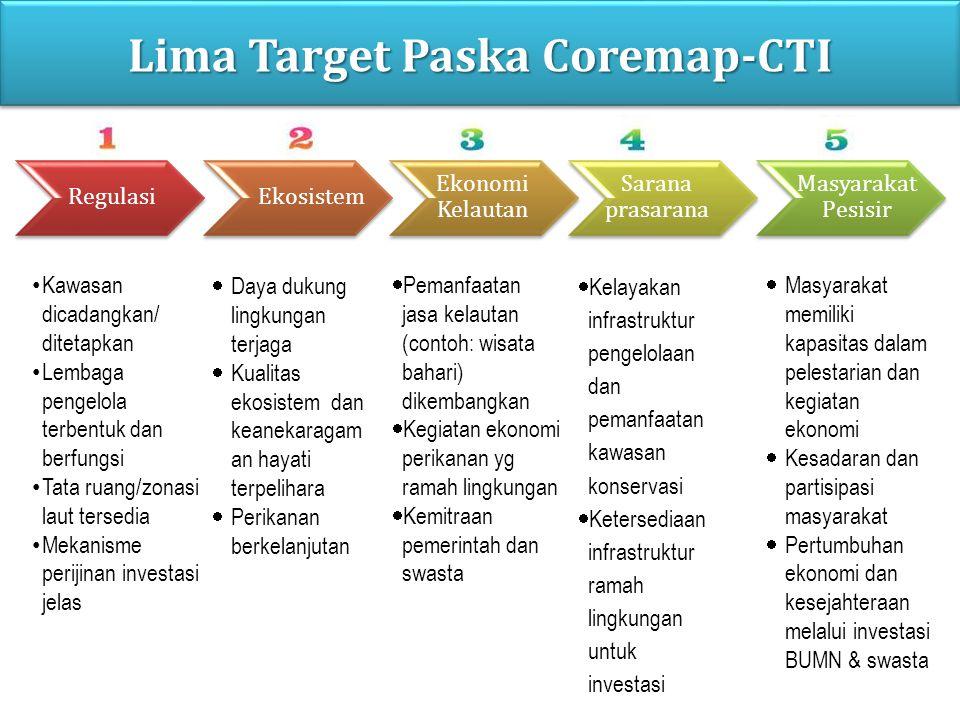 Lima Target Paska Coremap-CTI