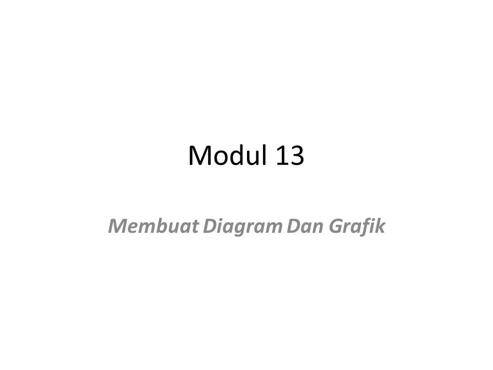 Membuat Diagram Dan Grafik