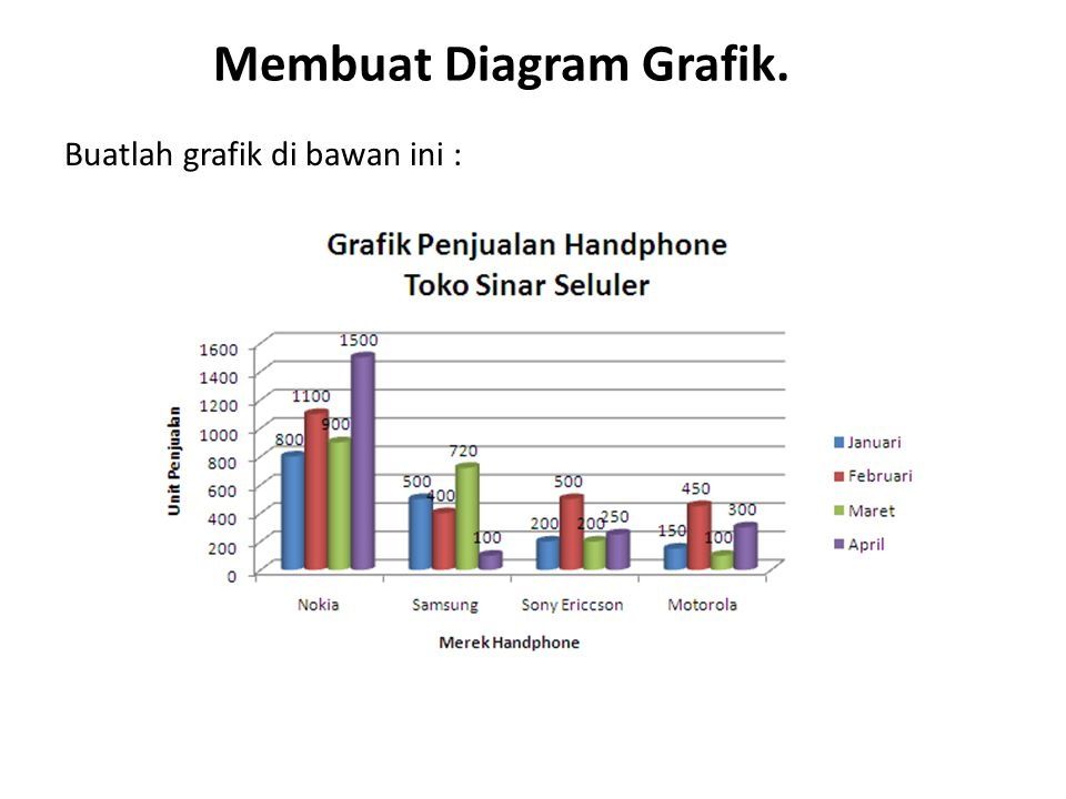 Membuat Diagram Grafik.