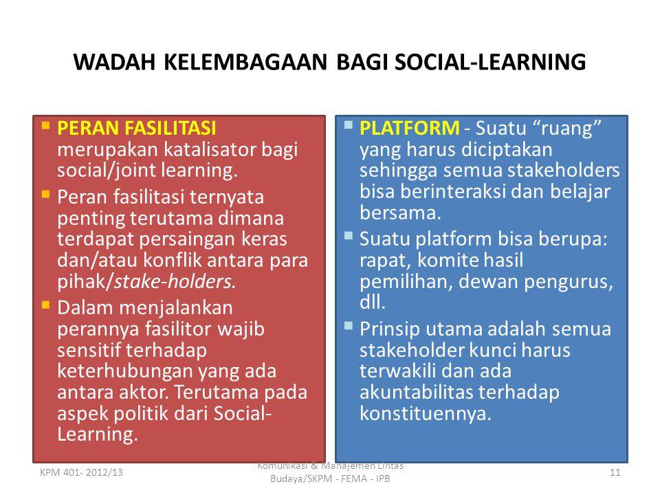 WADAH KELEMBAGAAN BAGI SOCIAL-LEARNING