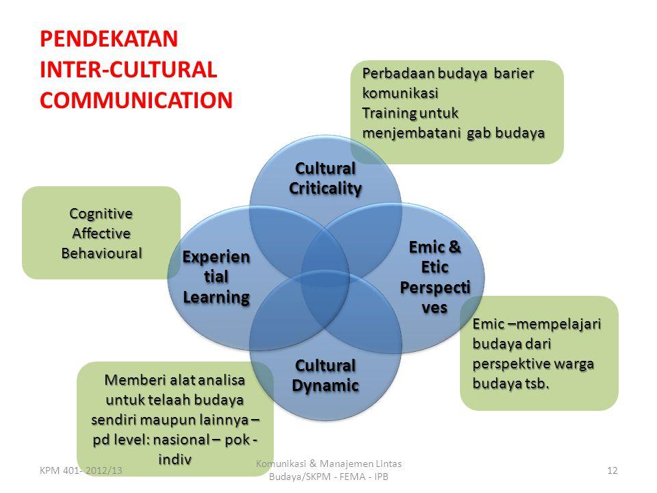 PENDEKATAN INTER-CULTURAL COMMUNICATION