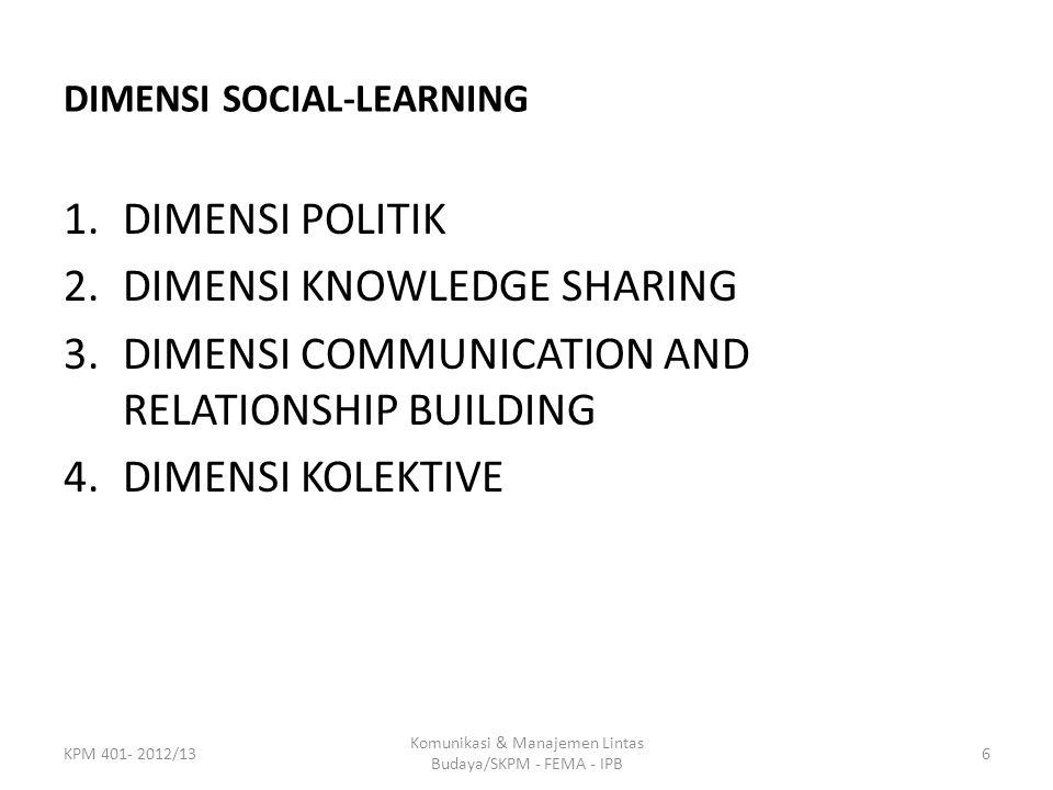 DIMENSI SOCIAL-LEARNING