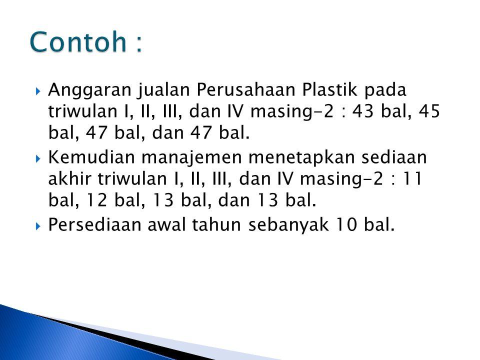 Contoh : Anggaran jualan Perusahaan Plastik pada triwulan I, II, III, dan IV masing-2 : 43 bal, 45 bal, 47 bal, dan 47 bal.