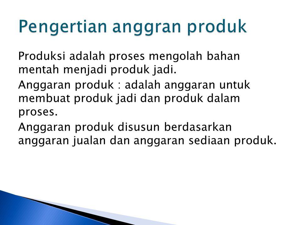 Pengertian anggran produk