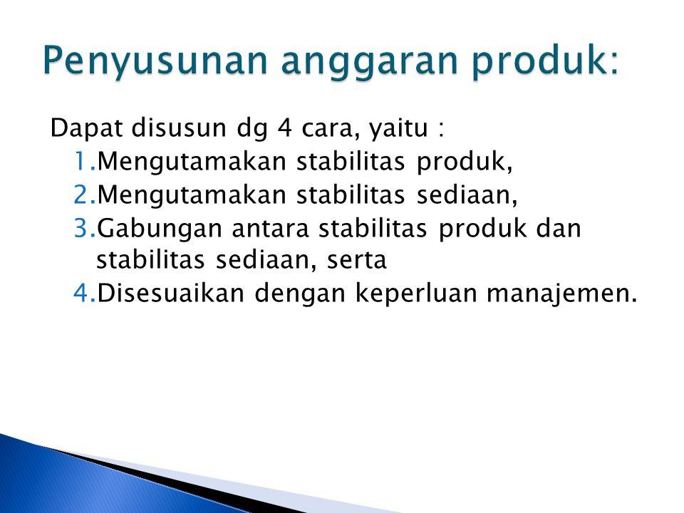 Penyusunan anggaran produk: