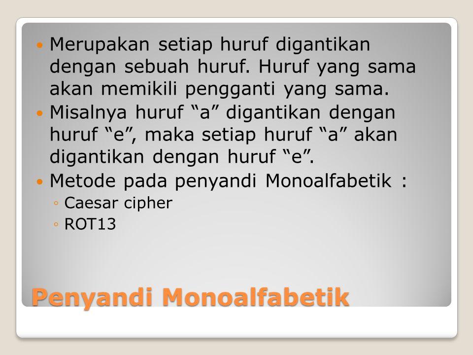 Penyandi Monoalfabetik
