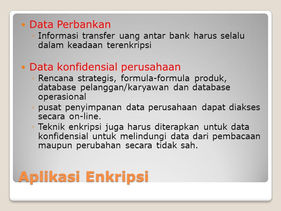 Aplikasi Enkripsi Data Perbankan Data konfidensial perusahaan