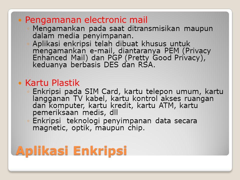 Aplikasi Enkripsi Pengamanan electronic mail Kartu Plastik